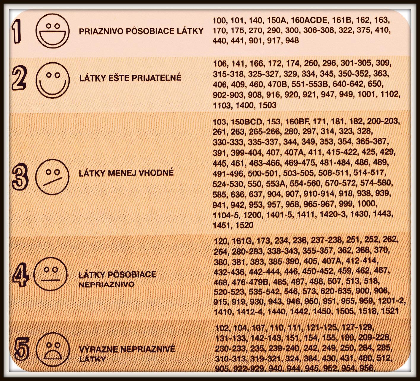 Praktická tabuľka É-čiek